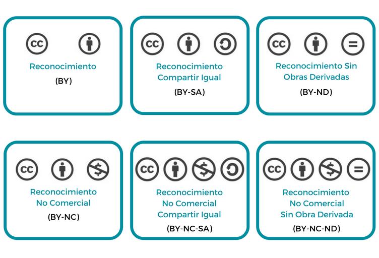 Combinaciones Creative Commons - Los 5 errores que debes evitar si usas imágenes de google - LEXblogger