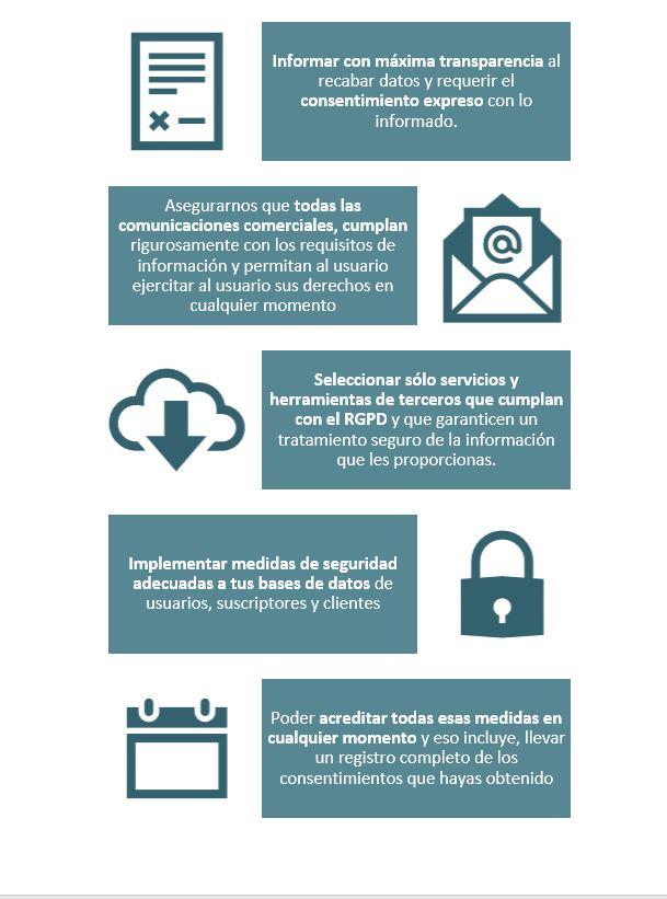 Infografia requisitos marketing legal - LEXblogger