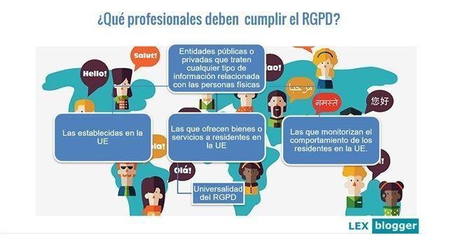 Que profesionales deben cumplir el rgpd - LEXblogger